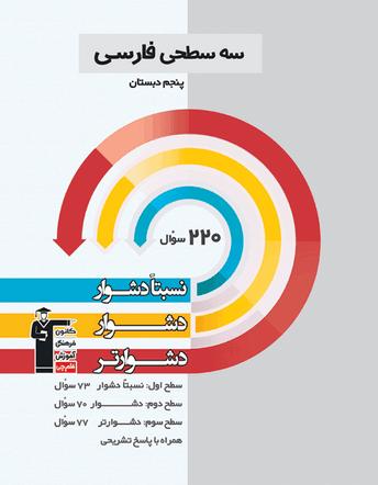 سه سطحی فارسی پنجم ابتدایی قلم چی